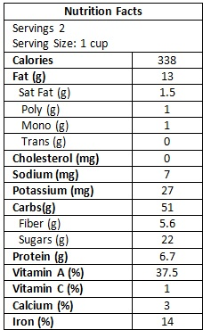 Pumpkin oatmeal nutrition facts